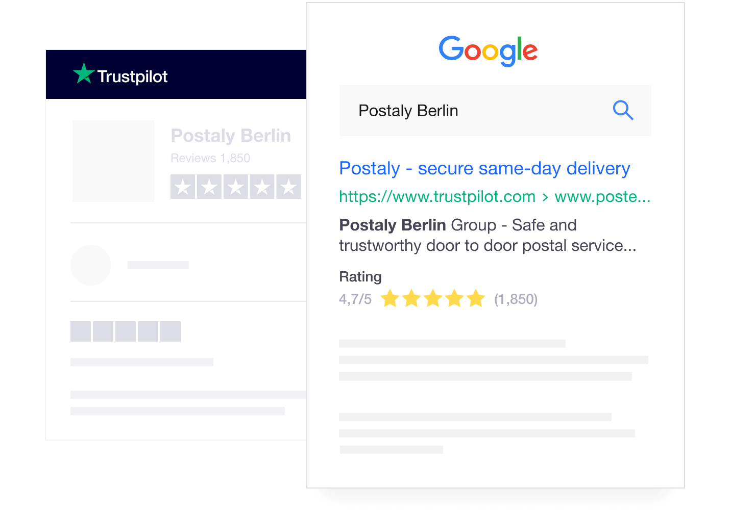 Trustpilot Location Reviews on Google Search (Local SEO)