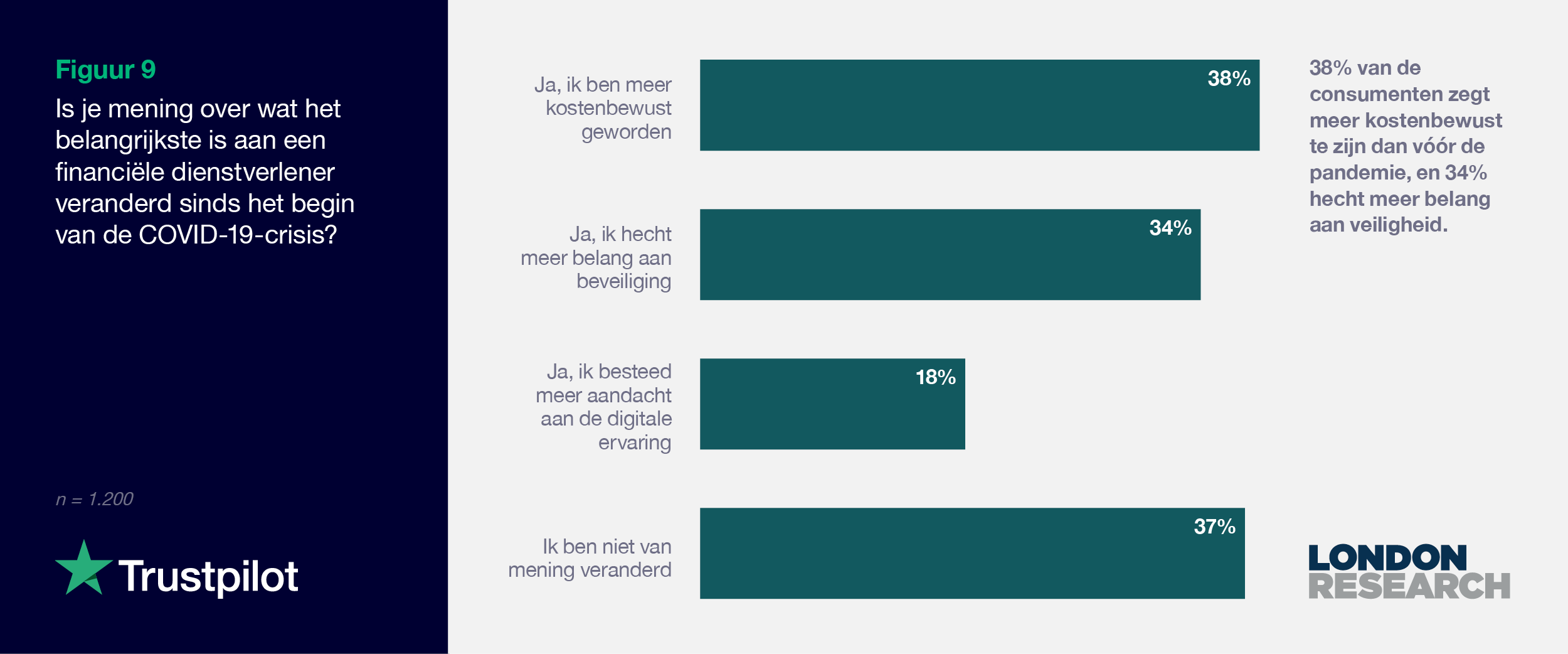 NL 2021 Consumer finance report - Graph 9