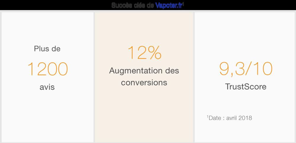 augmentation+conversions+vapoter+fr+e+reputation