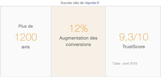 augmentation+conversions+vapoter+fr+e+reputation