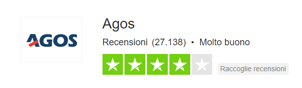 Agos Reviews
