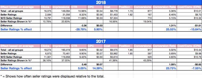 GSR - 2018-17 overview final