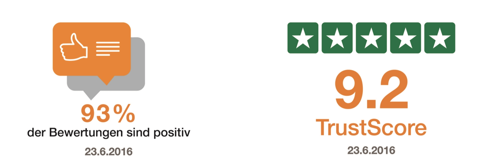 Ratioform - Positiv Berwertungen
