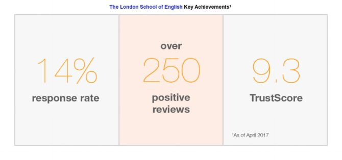 London+School+KA