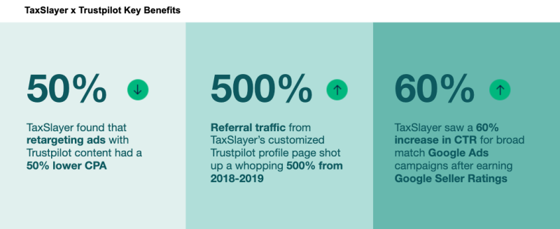 TaxSlayer key benefits