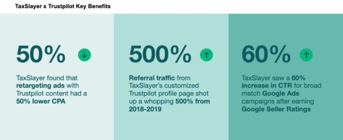 TaxSlayer key benefits
