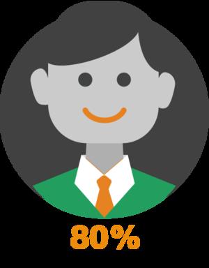 clients+satisfaits+assuropoil