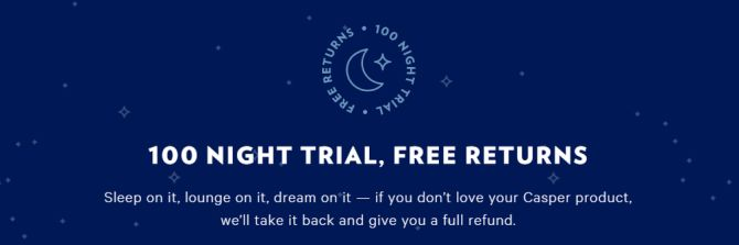 Casper allows consumers to return their mattresses up to 100 days after purchase, for a full refund, no questions asked.