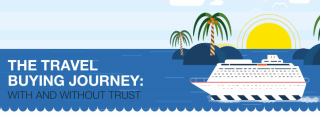 Infographic-The-travel-buying-journey- -with-and-without-trust