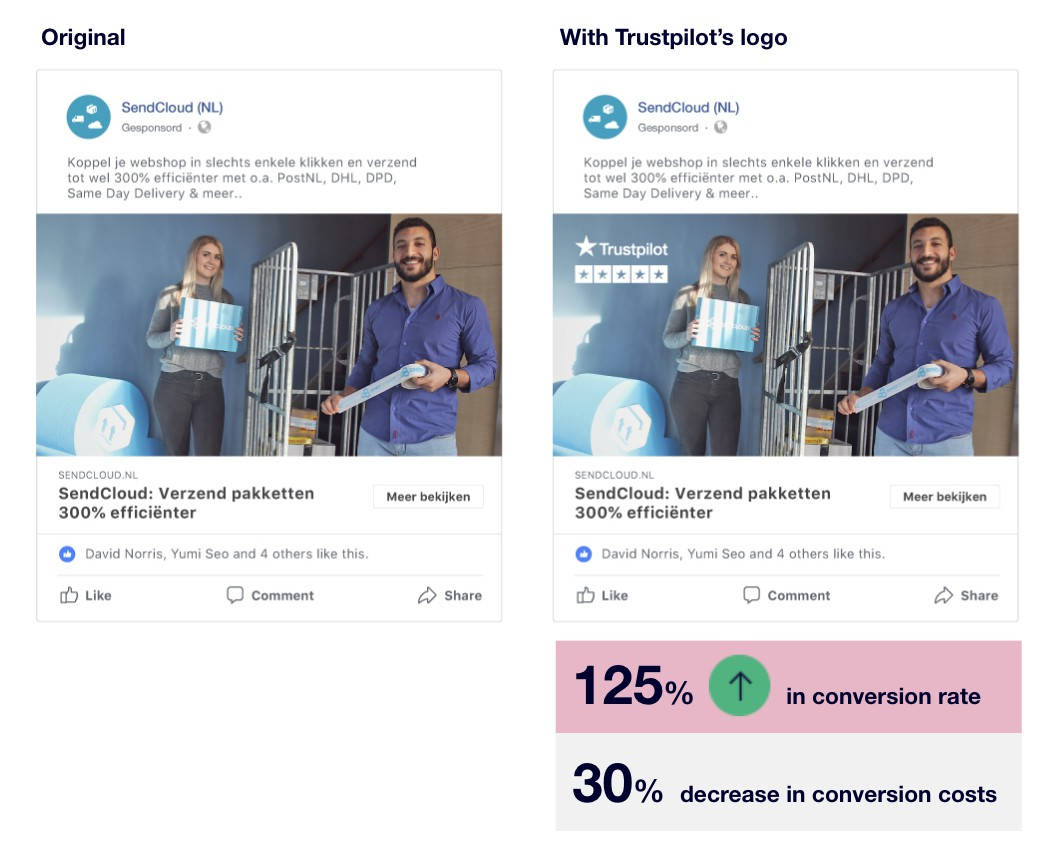 SendCloud ad creative A/B test with social proof