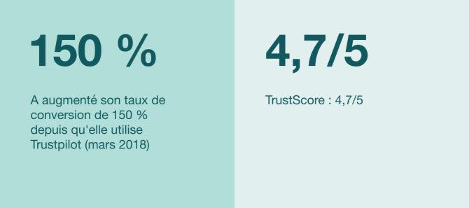 Stats Linandelle