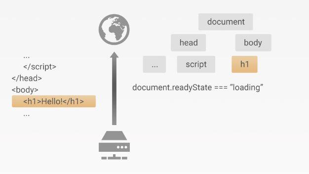 web+step-3