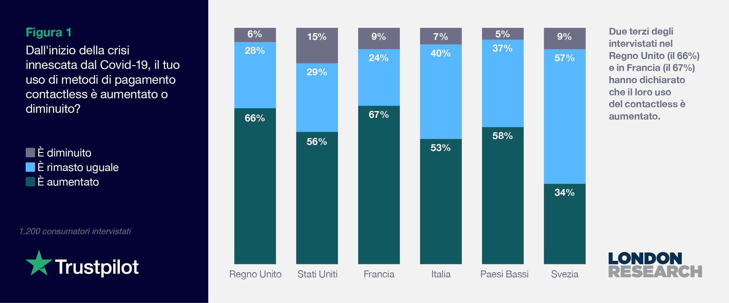 Figura 1 - Finance Report 2021