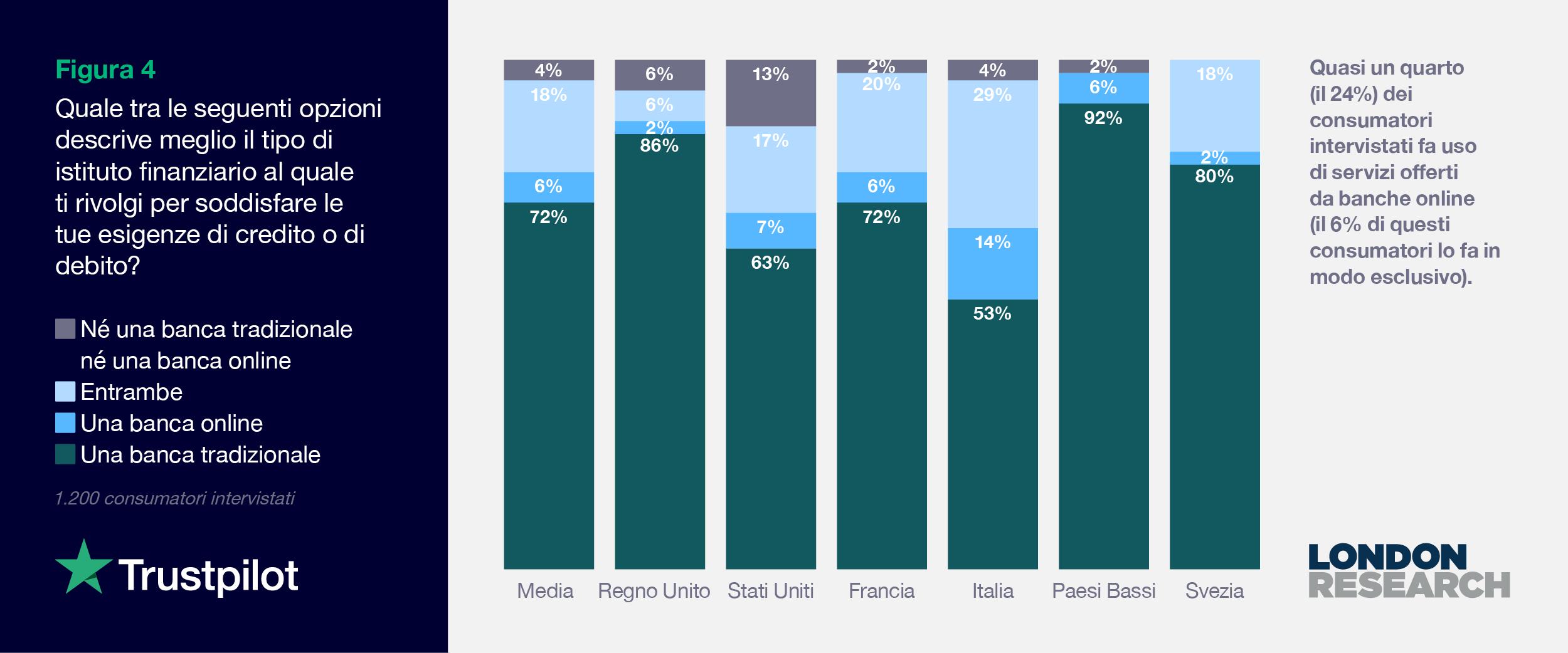 Figura 4 - Finance Report 2021