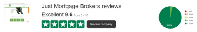 Just Mortgage Brokers Trustscore