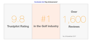 Scottsdale Golf Key Achievements
