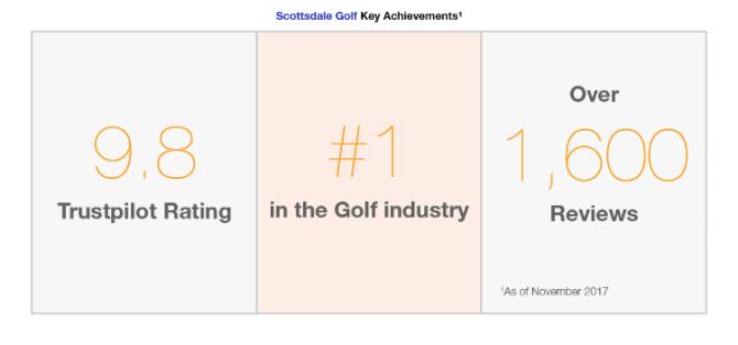 Scottsdale Golf Key Achievements