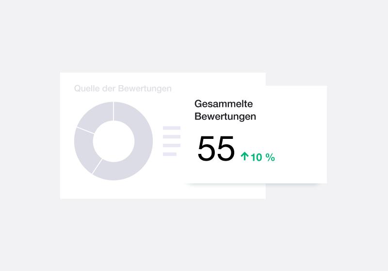 DE - Dashboard and split testing