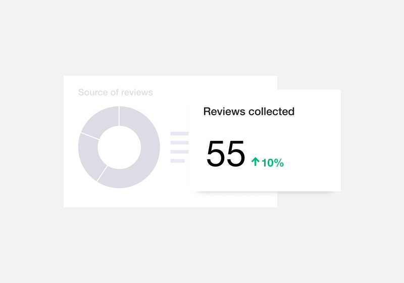 Illustration of Trustpilot's analytics tool