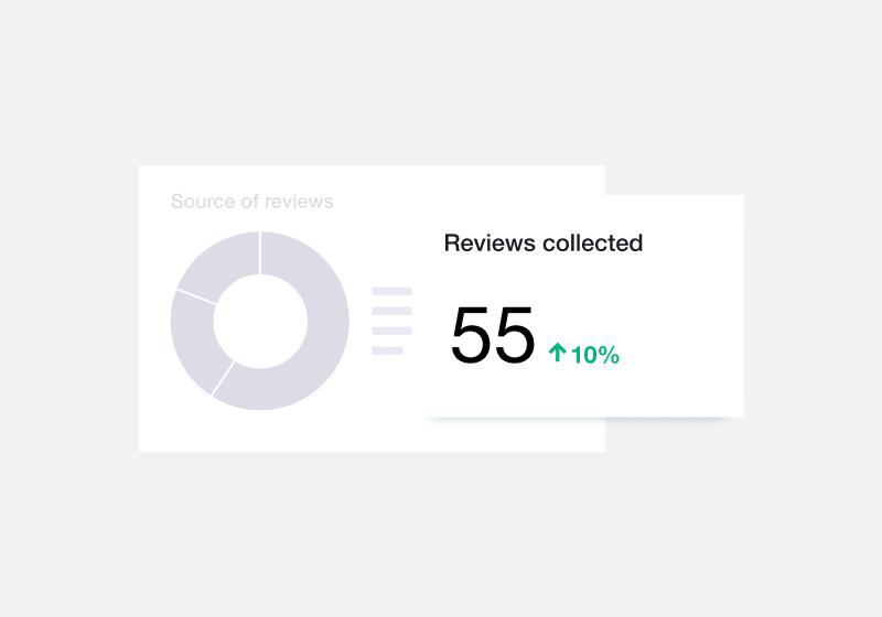 Trustpilot's analytics tool