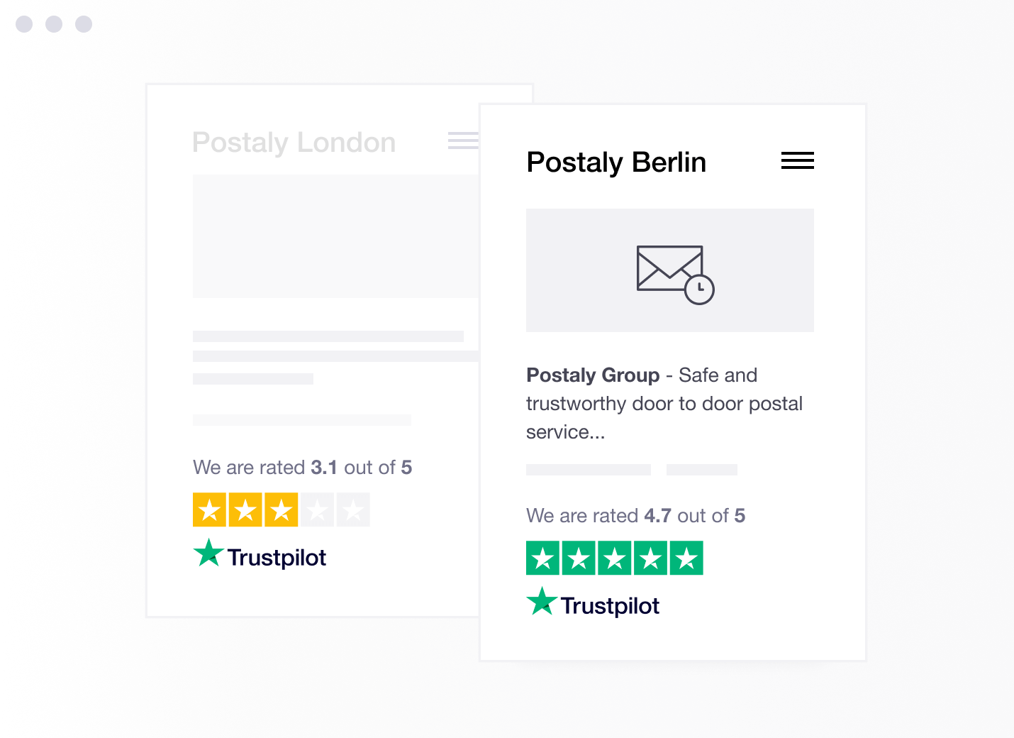 Local TrustBoxes increase conversions - Trustpilot Location Reviews