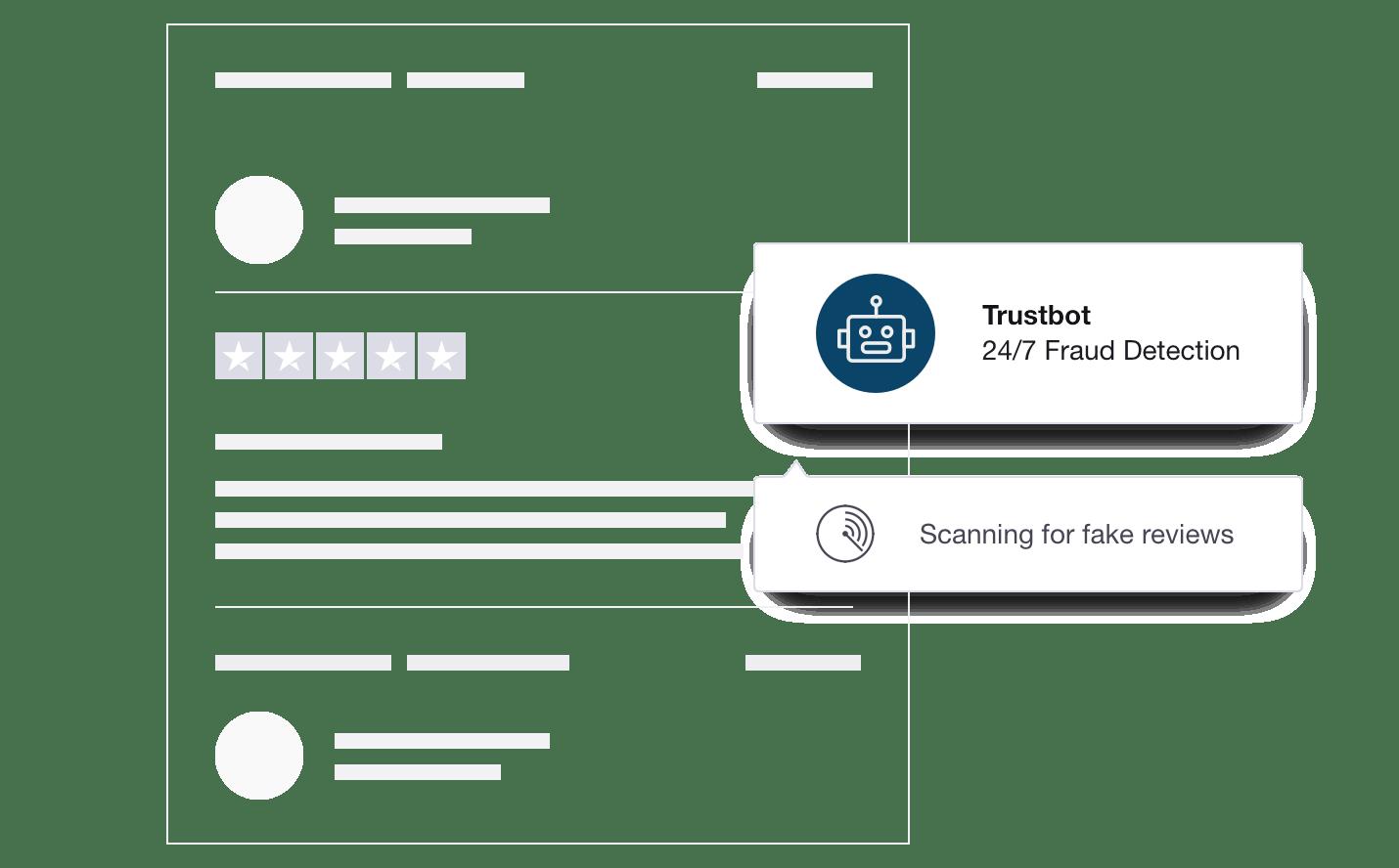 Trustpilot's 24/7 fraud detection robot