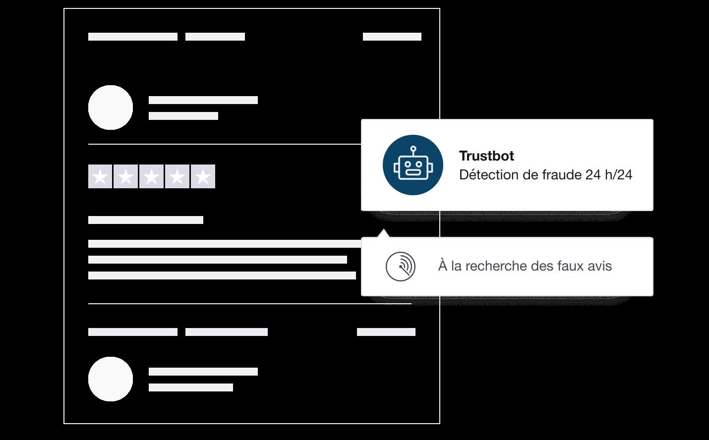 FR - Fraud detection