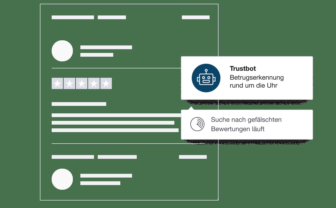 DE - Fraud detection