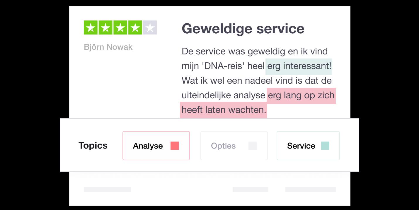 NL - Sentiment Analysis