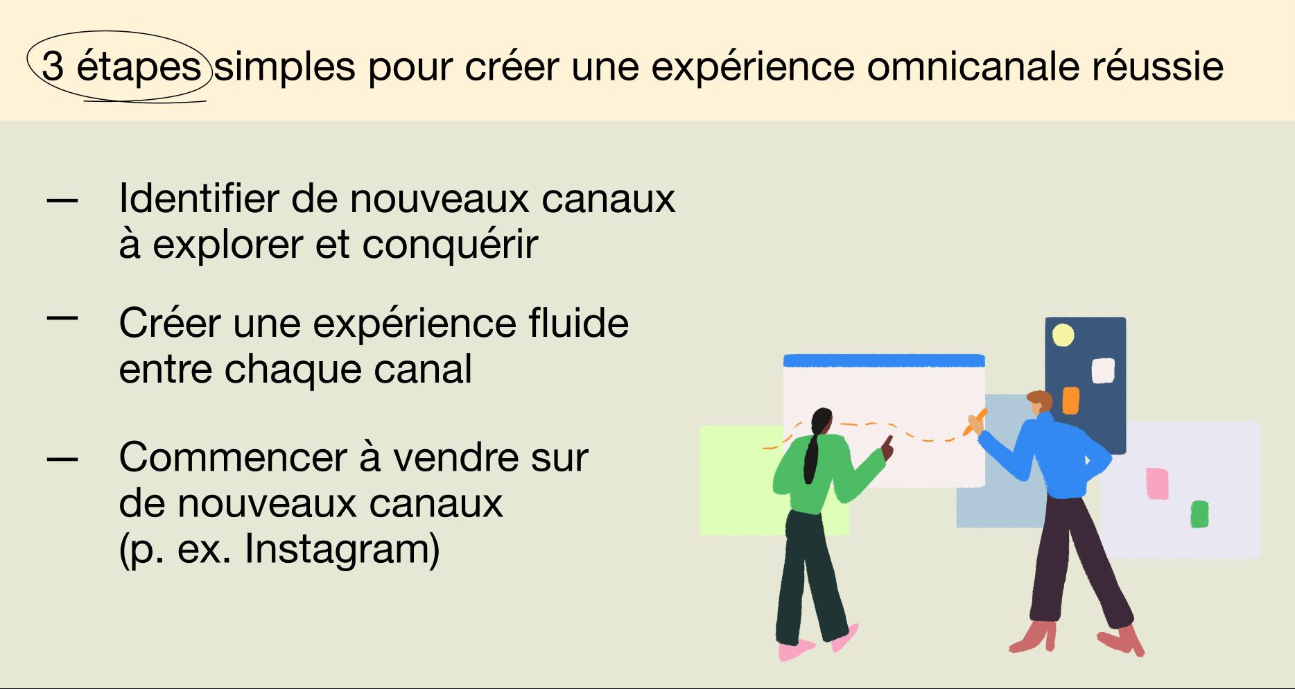 FR - Holiday report  - 3 étapes simples pour créer une expérience omnicanale réussie