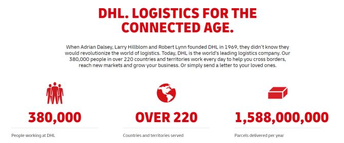DHL data social proof
