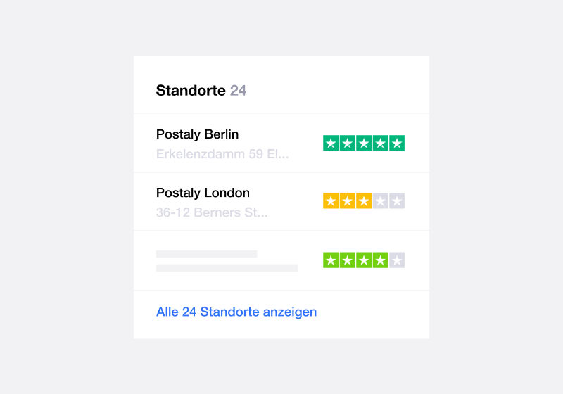 DE – Location Reviews-min