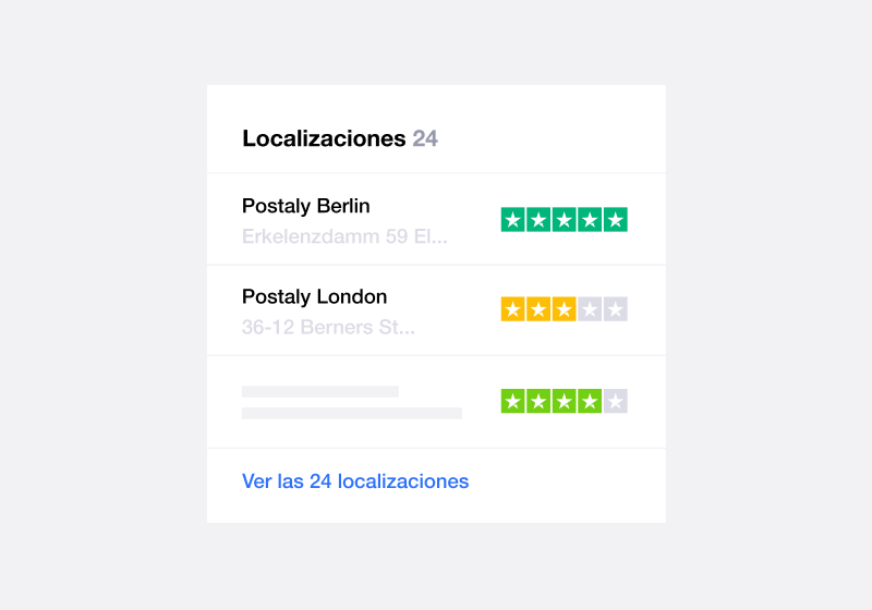 ES – Location Reviews-min