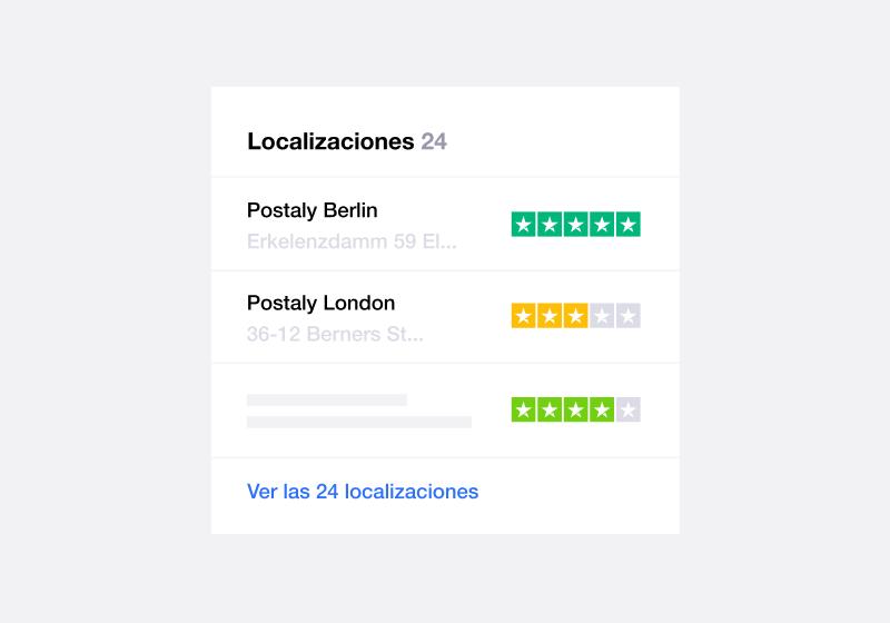 ES – Location Reviews-min