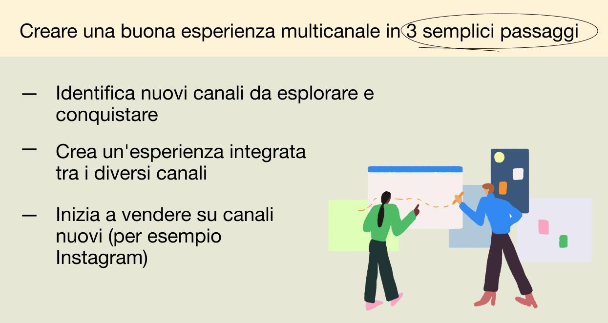Creare una buona esperienza multicanale in 3 semplici passaggi