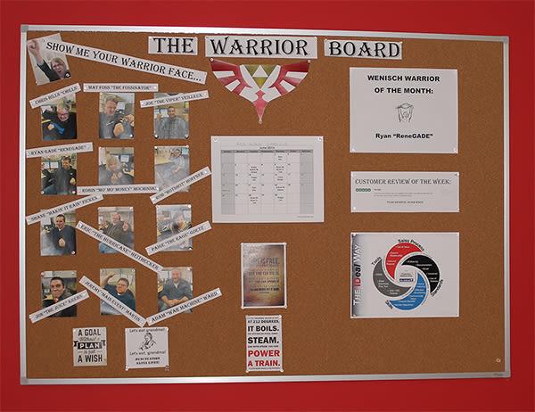 ID-wholesaler-motivation-board