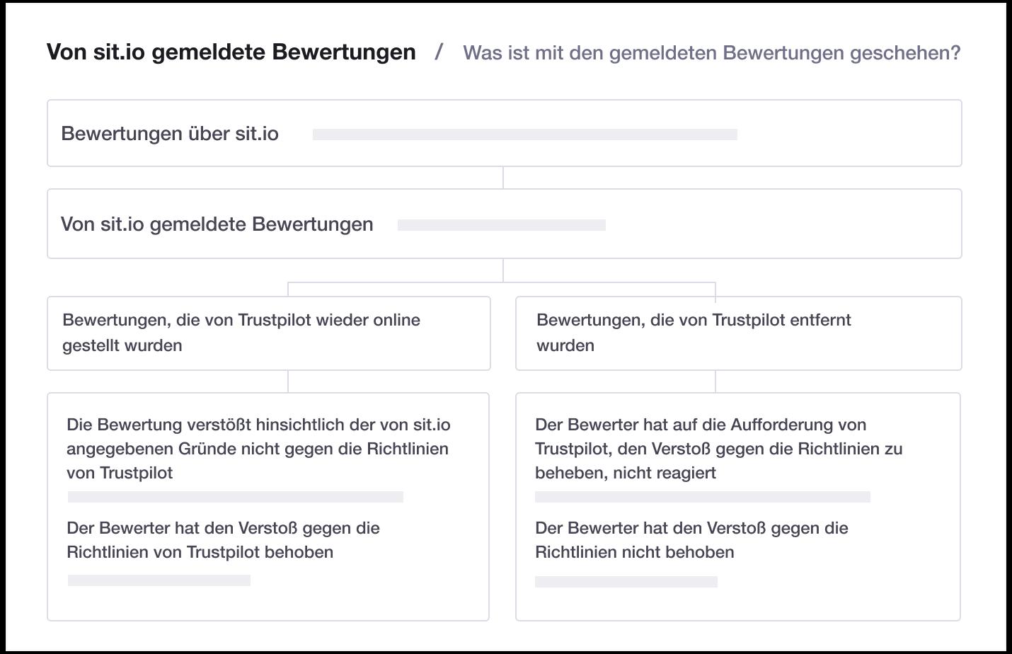 DE - Transparent flagging
