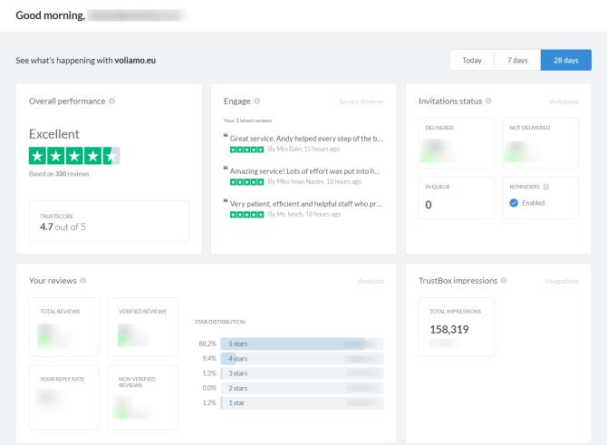 trustpilot dashboard and analytics