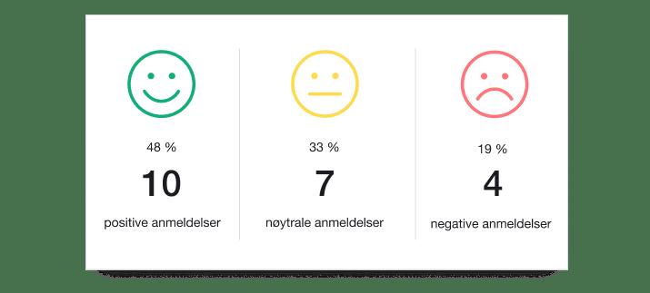NO - Trustpilot Analytics-min