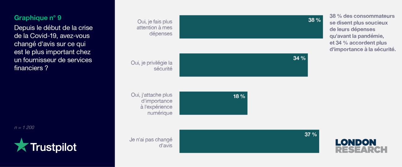 FR 2021 Consumer finance report - Graph 9