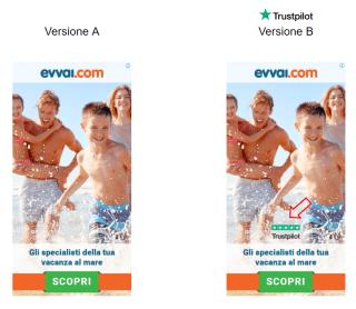 Immagine che rappresenta lo split test effettuato da Evvai.com