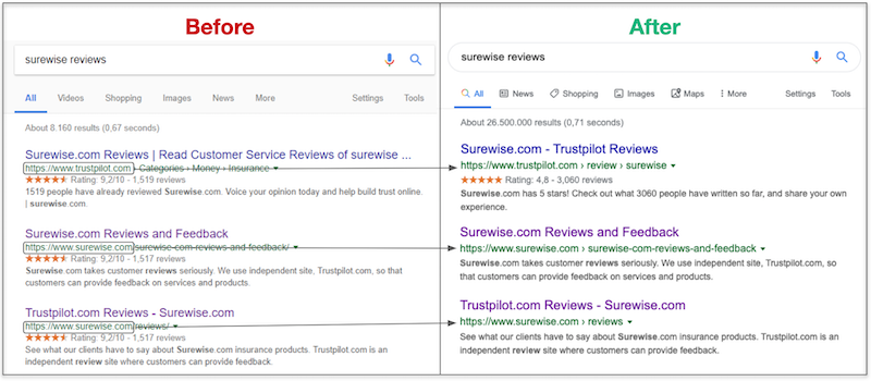 review snippet before after example