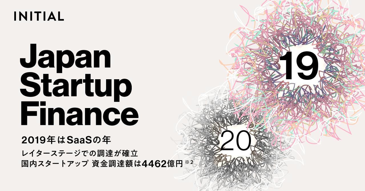 pr startup-finance-2019 cover