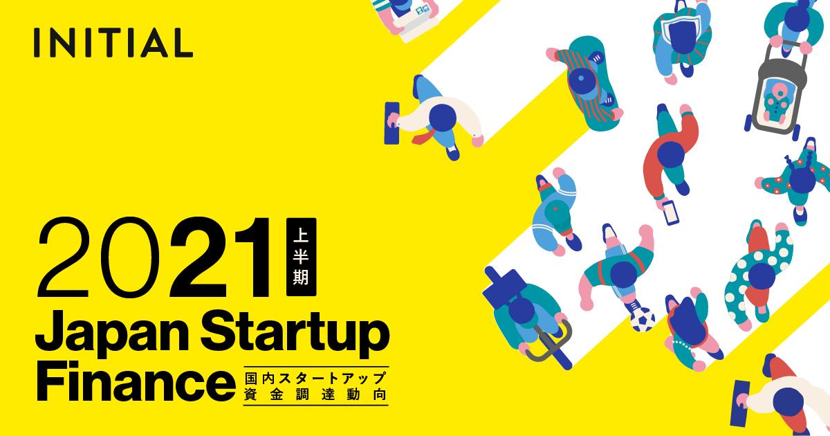wp startup-finane-2021h2