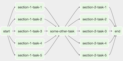 Automate AWS Tasks Thanks to Airflow Hooks