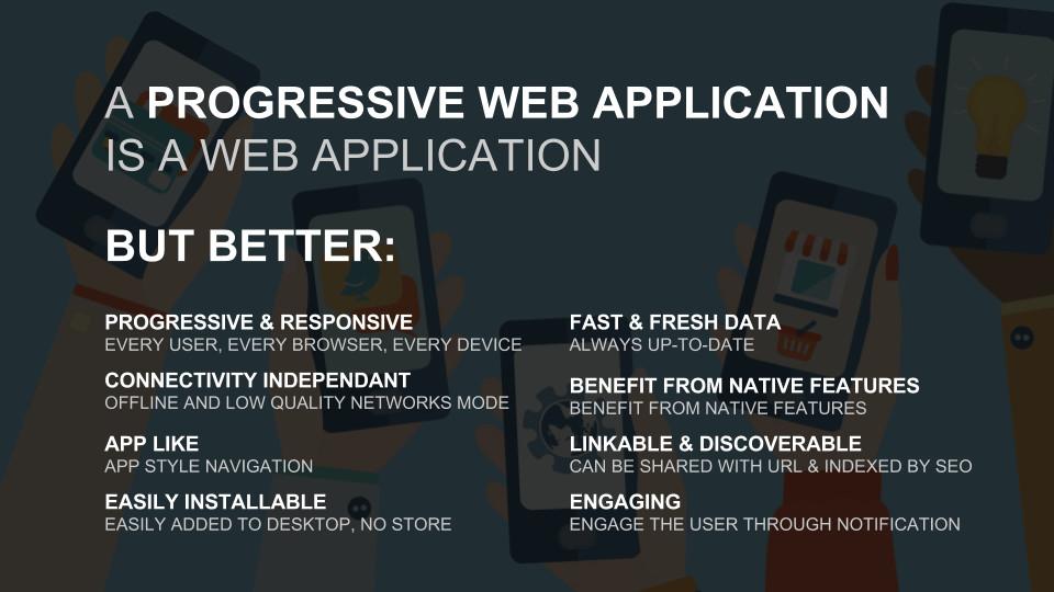 A progressive Web application with Vue JS, Webpack