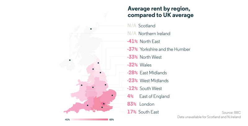 Map of average rent by region compared to UK average