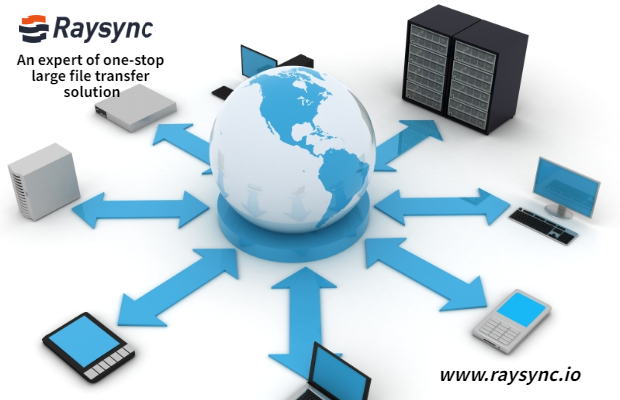 How About the Market Application of File Transfer Servers?