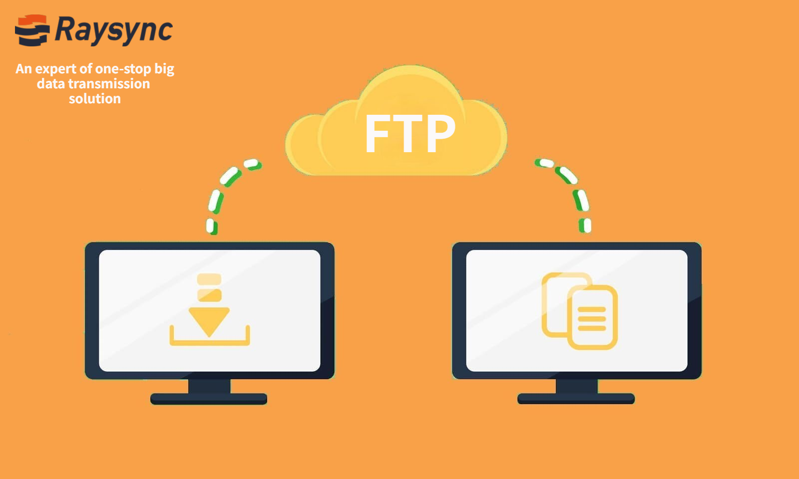 What is File Transfer Protocol (FTP)?