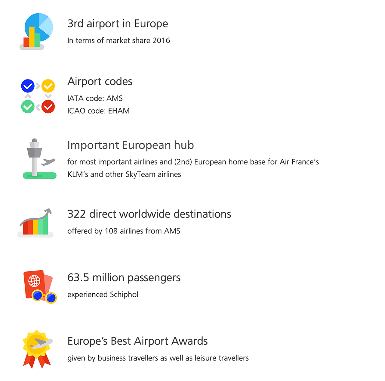Infographic Schiphol Airport facts